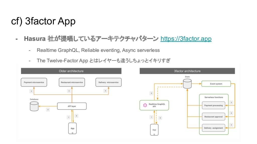 cf) 3factor App - Hasura 社が提唱しているアーキテクチャパターン ht...