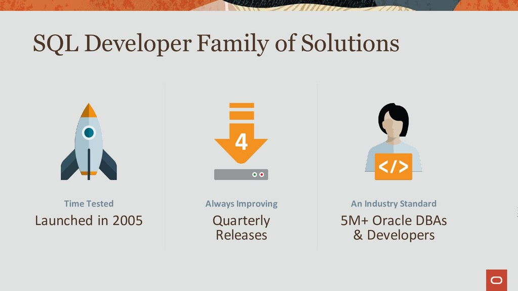 SQL Developer Family of Solutions 1 2 Time Test...