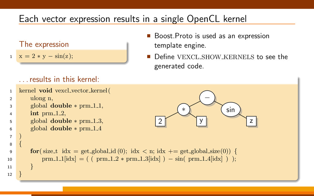 Each vector expression results in a single Open...