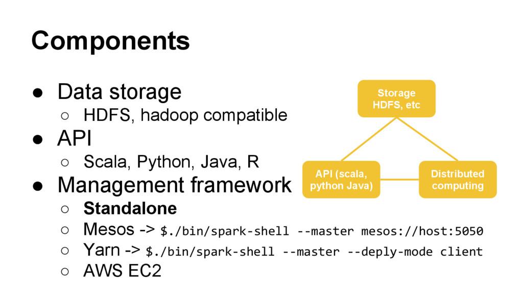 Components ● Data storage ○ HDFS, hadoop compat...