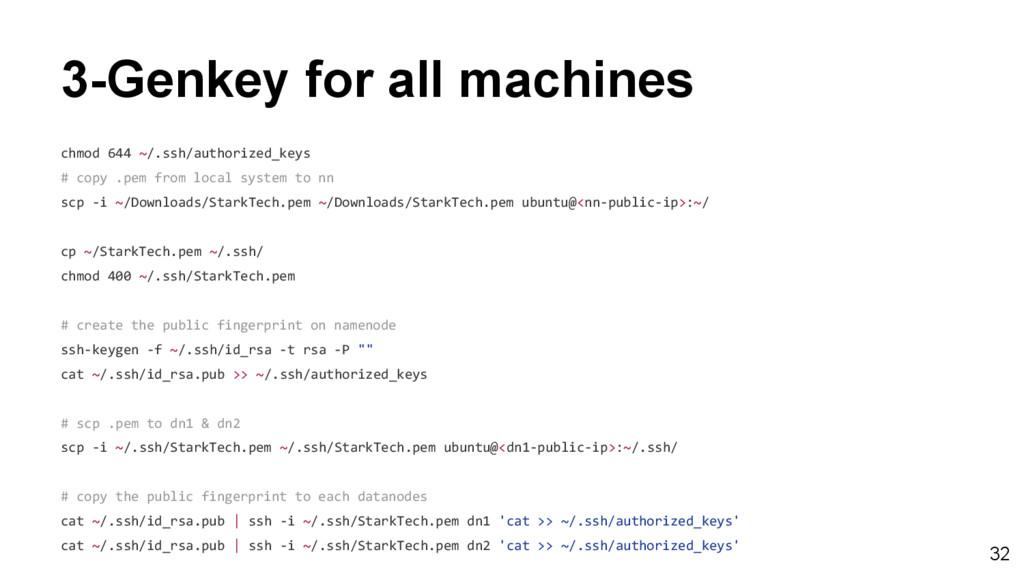 3-Genkey for all machines chmod 644 ~/.ssh/auth...