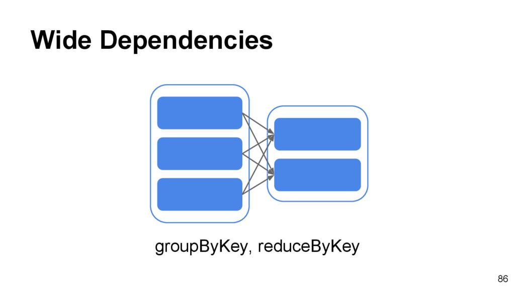 Wide Dependencies groupByKey, reduceByKey 86