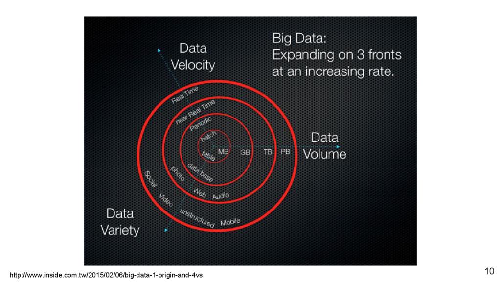 http://www.inside.com.tw/2015/02/06/big-data-1-...