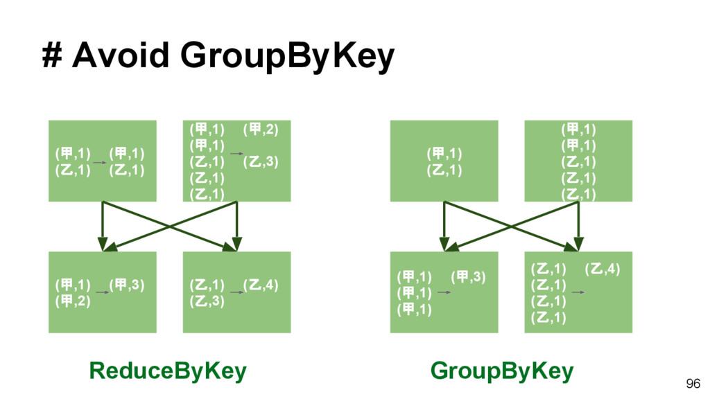 # Avoid GroupByKey (甲,1) (甲,1) (乙,1) (乙,1) (甲,1...