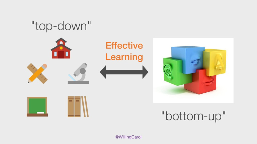 "@WillingCarol ""bottom-up"" ""top-down"" Effective ..."