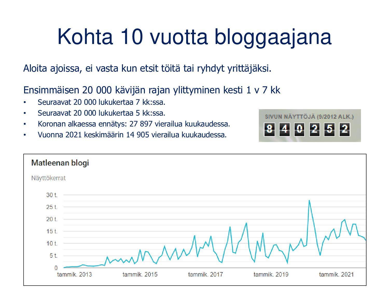 Oppilaitoksen blogi Suomen Yrittäjäopiston Heli...