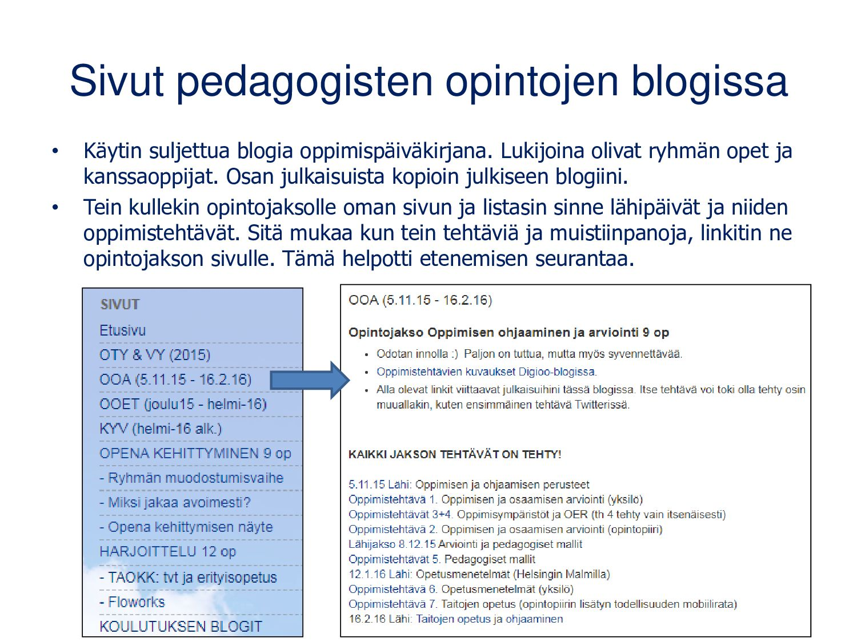 WordPress-blogin ohjausnäkymä wordpress.com -si...