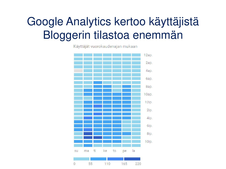 Käyttö- oikeudet KIRJOITTAJAT Määrittele blogis...