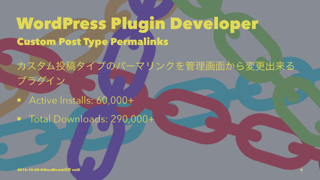 WordPress Plugin Developer Custom Post Type Per...