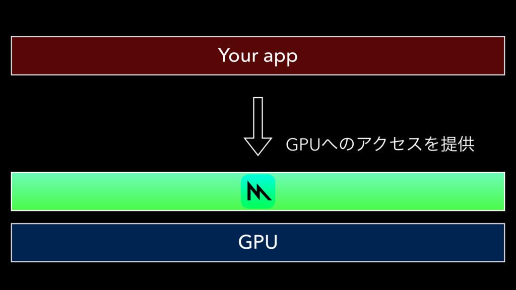 GPUͷΞΫηεΛఏڙ GPU Your app ???