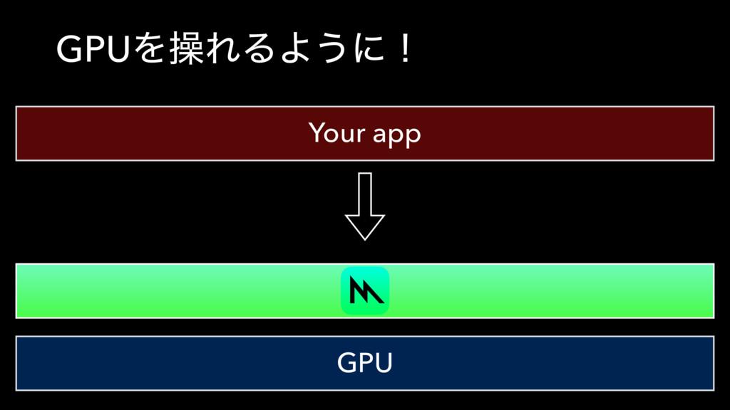 GPUΛૢΕΔΑ͏ʹʂ GPU Your app ???
