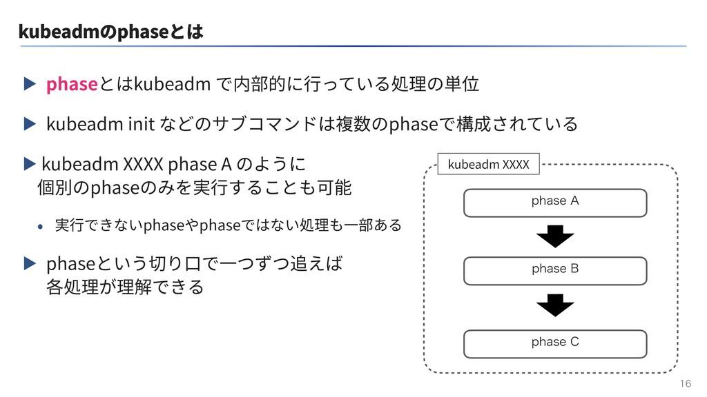 kubeadmのphaseとは ▶ phaseとはkubeadm で内部的に⾏っている処理の単...