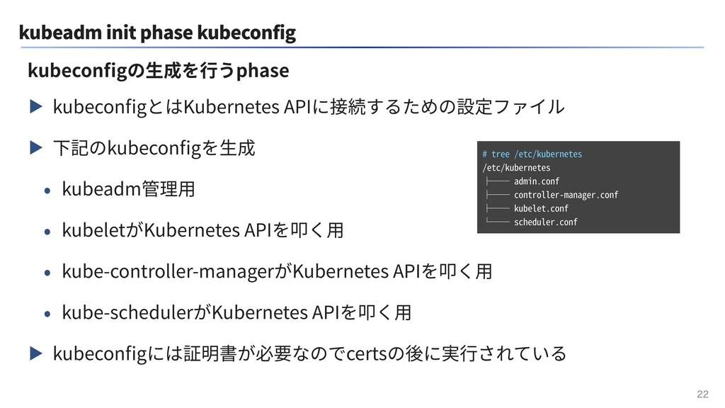kubeadm init phase kubeconfig ▶ kubeconfigとはKube...