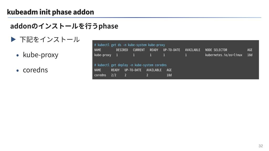kubeadm init phase addon ▶ 下記をインストール • kube-pro...