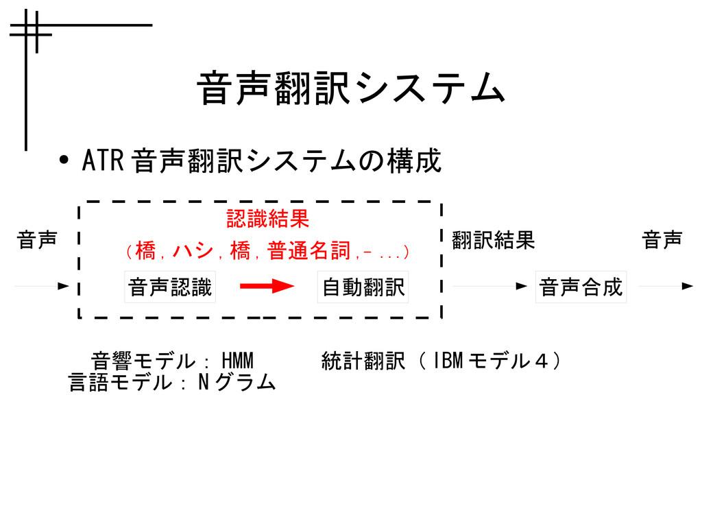 音声翻訳システム ● ATR 音声翻訳システムの構成 音声認識 自動翻訳 音声合成 認識結果 ...