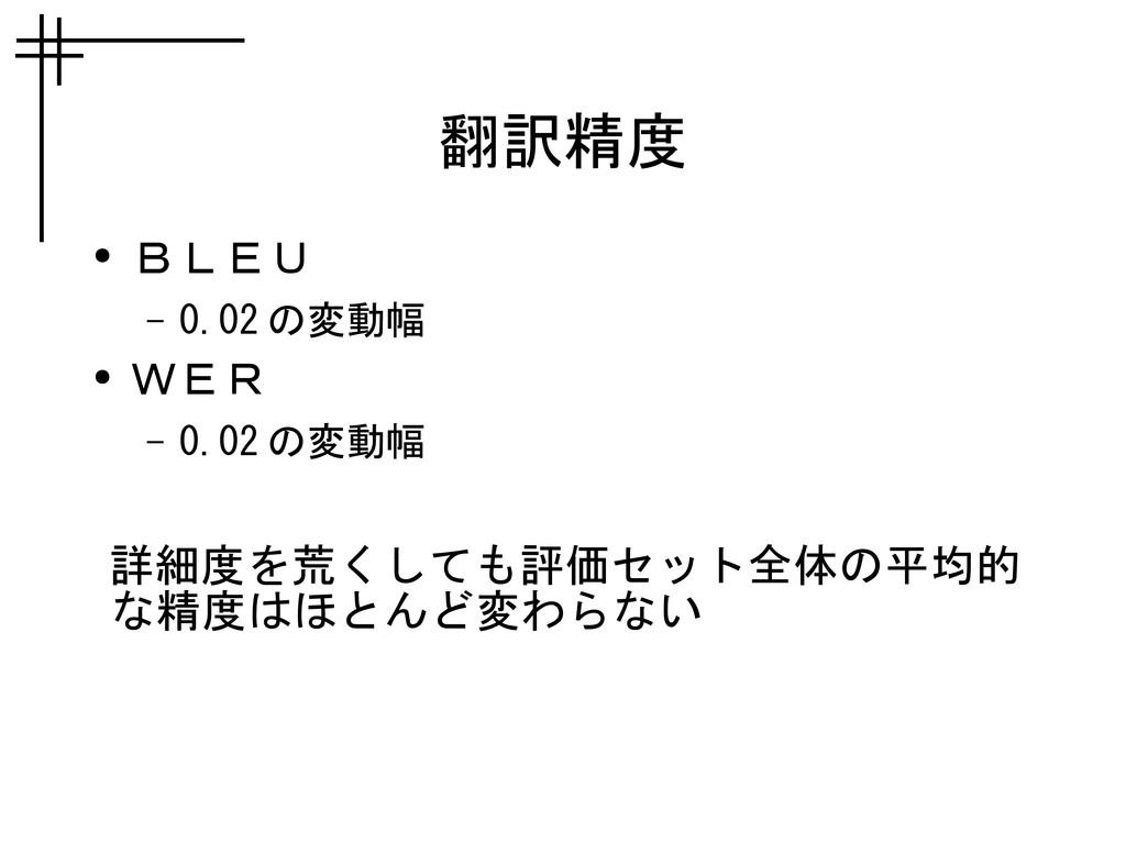 翻訳精度 ● BLEU – 0.02 の変動幅 ● WER – 0.02 の変動幅 詳細度を荒...