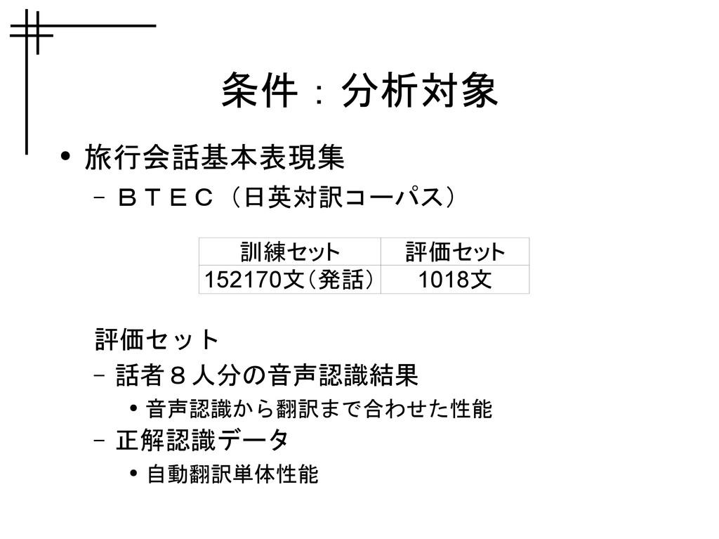 条件:分析対象 ● 旅行会話基本表現集 – BTEC(日英対訳コーパス) 評価セット – 話者...