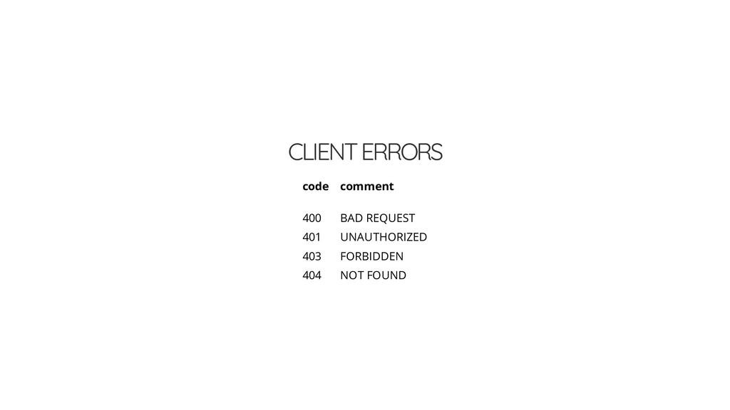 CLIENT ERRORS code comment 400 BAD REQUEST 401 ...