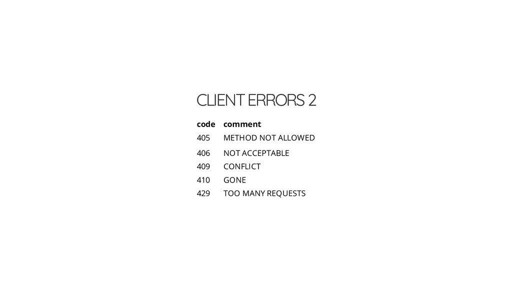 CLIENT ERRORS 2 code comment 405 METHOD NOT ALL...