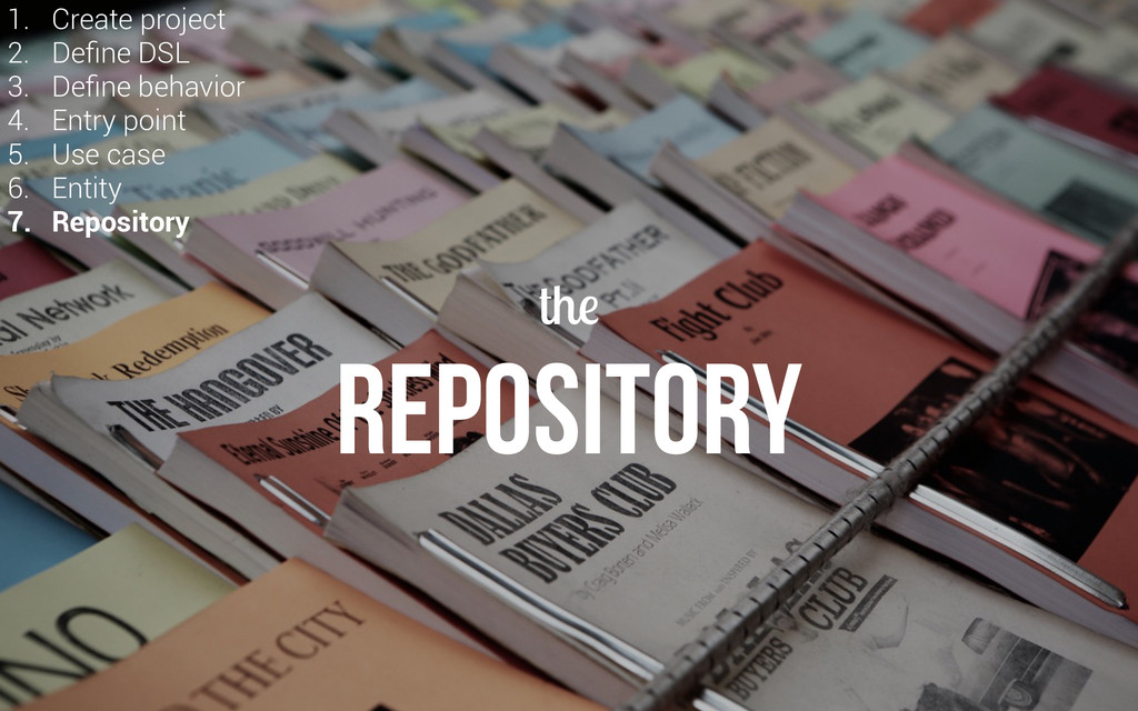 the REPOSITORY 1. Create project 2. Define DSL 3...