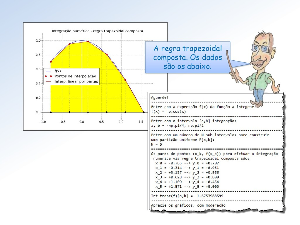 A regra trapezoidal composta. Os dados são os a...