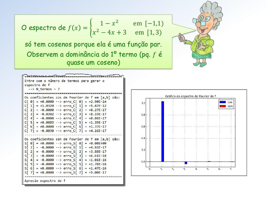 O espectro de   = ൝ 1 − 2 em [−1,1) 2 − 4 + 3 e...