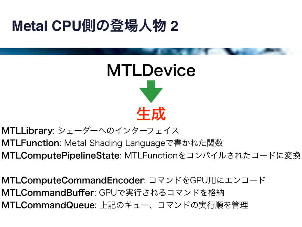 Metal CPUଆͷొਓ 2 .5--JCSBSZγΣʔμʔͷΠϯλʔϑΣΠε ...