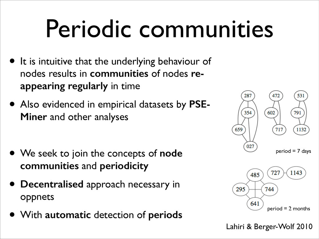 Periodic communities • It is intuitive that the...