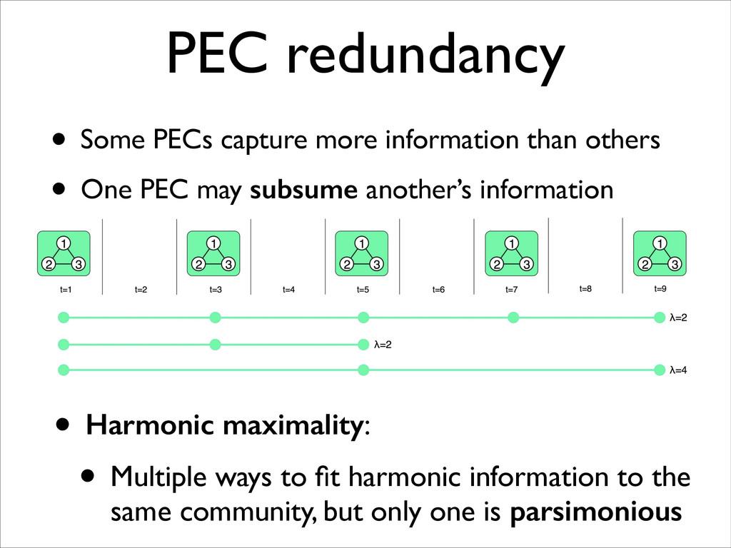 PEC redundancy • Harmonic maximality:  • Mult...