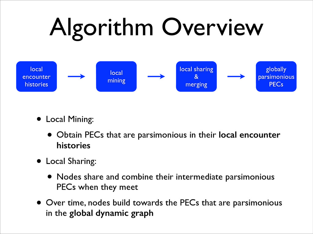 Algorithm Overview • Local Mining:	 