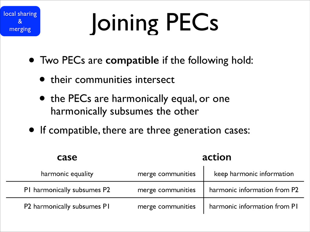 Joining PECs • Two PECs are compatible if the f...