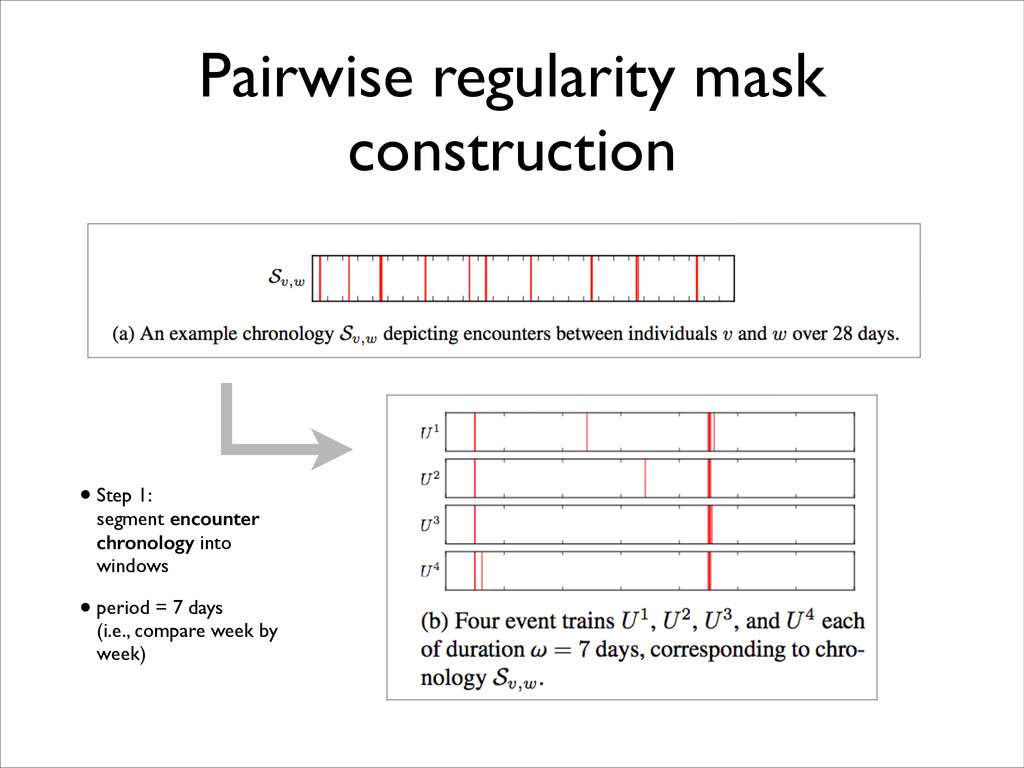 Pairwise regularity mask construction • Step 1:...