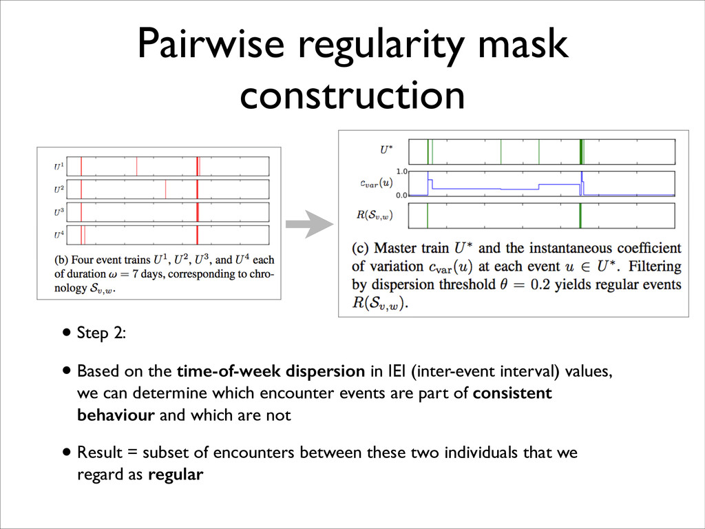 Pairwise regularity mask construction • Step 2:...