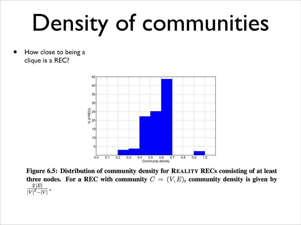 Density of communities • How close to being a c...