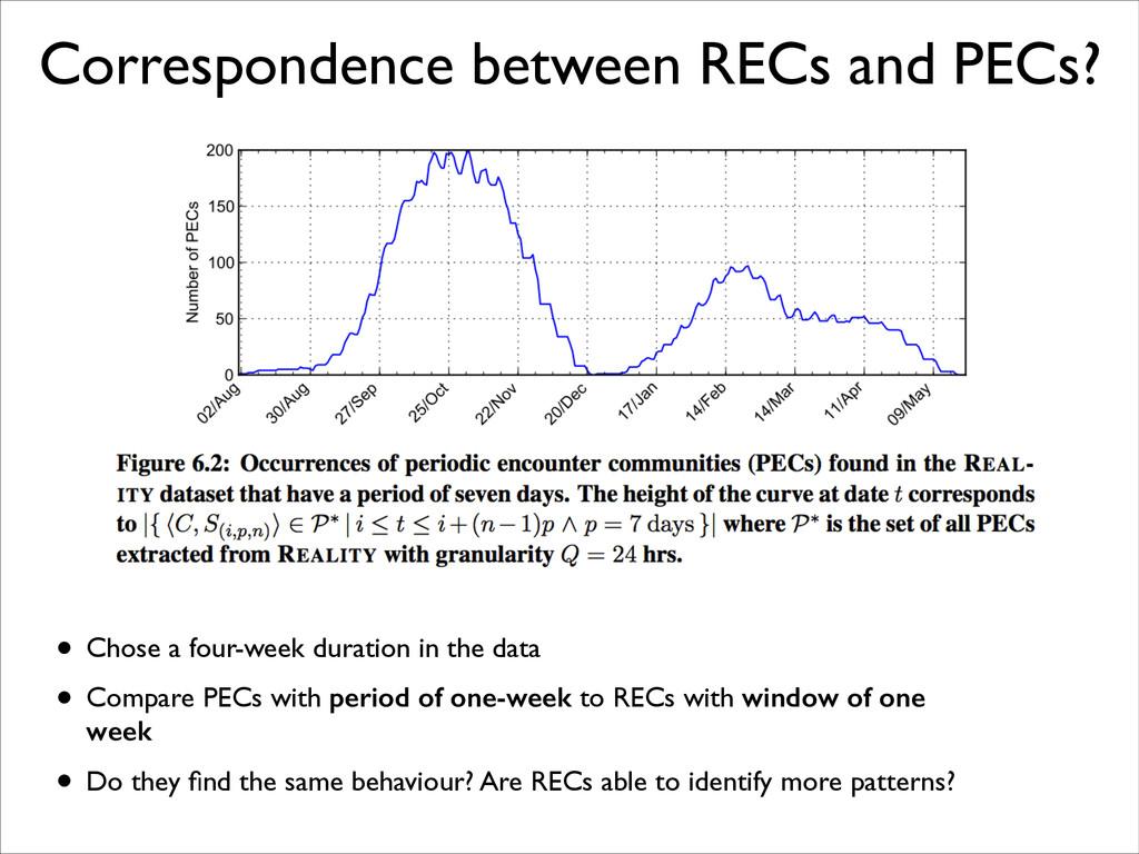 Correspondence between RECs and PECs? • Chose a...