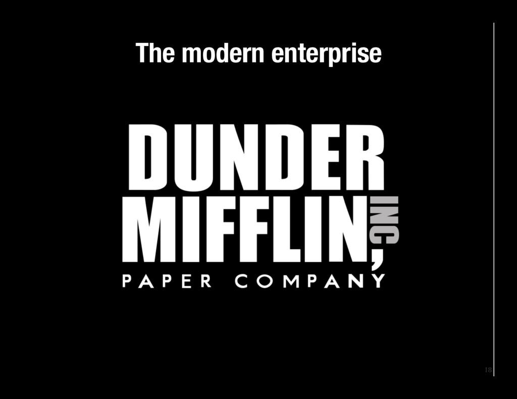 18 The modern enterprise