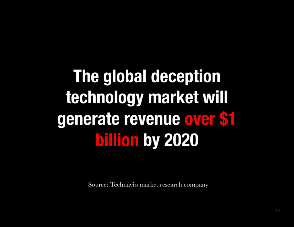 40 The global deception technology market will...