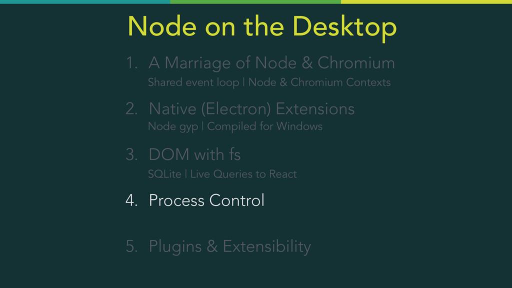 Node on the Desktop 1. A Marriage of Node & Chr...