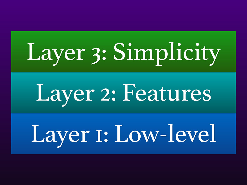 Layer 1: Low-level Layer 2: Features Layer 3: S...