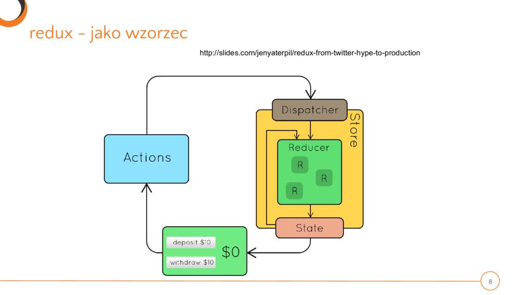 redux - jako wzorzec 8 http://slides.com/jenyat...