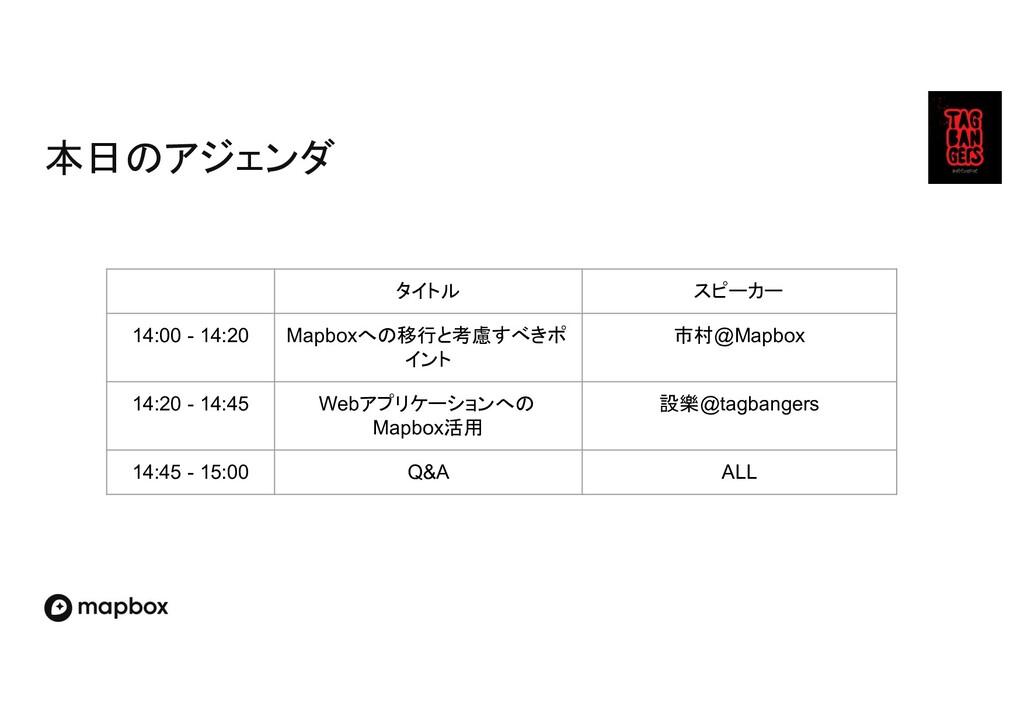 本日 アジェンダ タイトル スピーカー 14:00 - 14:20 Mapboxへ 移行と考慮...