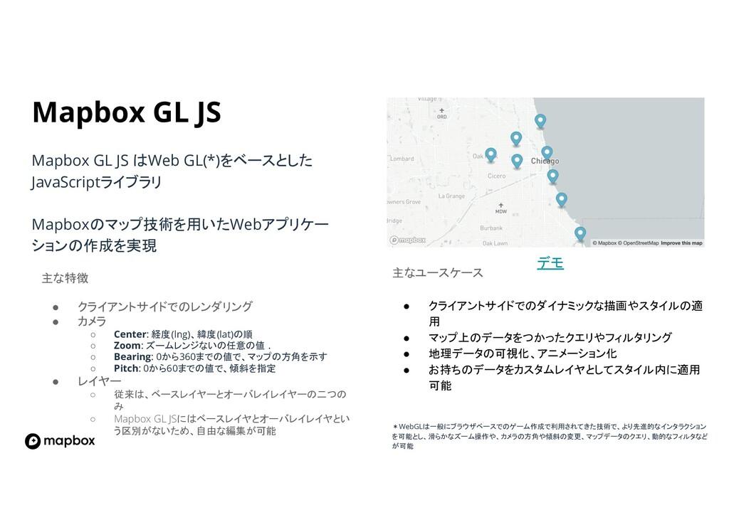 Mapbox GL JS Mapbox GL JS Web GL(*)をベースとした Java...