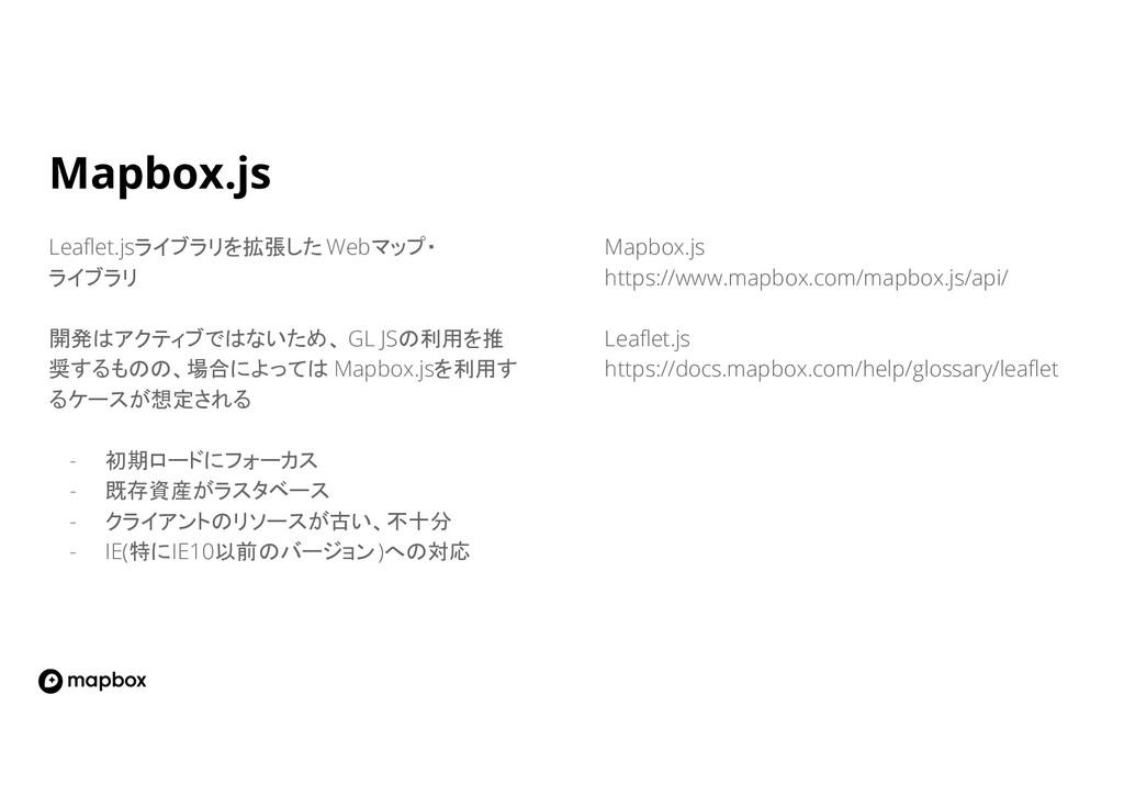 Mapbox.js Leaflet.jsライブラリを拡張した Webマップ・ ライブラリ 開発 ...