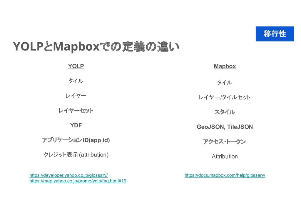 YOLPとMapboxで 定義 違い YOLP タイル レイヤー レイヤーセット YDF アプ...