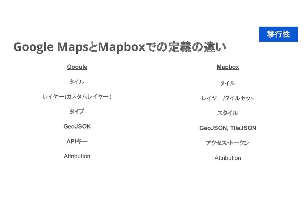 Google MapsとMapboxで 定義 違い Google タイル レイヤー(カスタムレ...