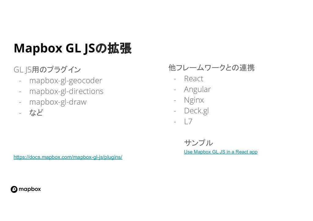 Mapbox GL JS 拡張 GL JS用 プラグイン - mapbox-gl-geocod...