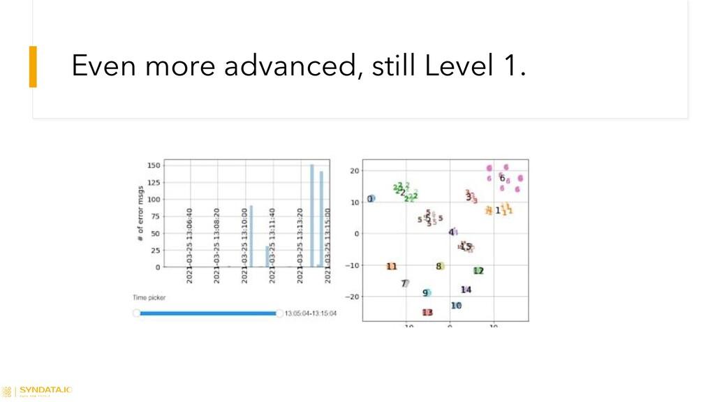 Even more advanced, still Level 1.