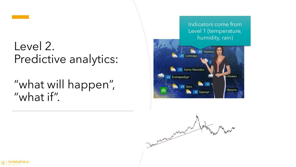 "Level 2. Predictive analytics: ""what will happe..."