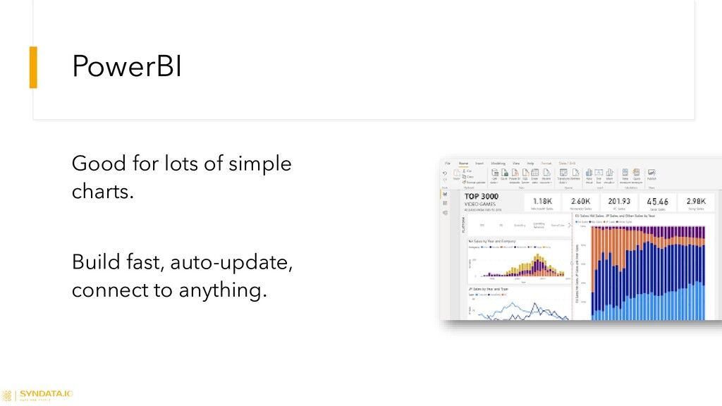 PowerBI Good for lots of simple charts. Build f...