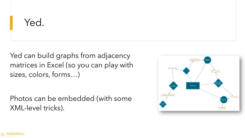 Yed. Yed can build graphs from adjacency matric...